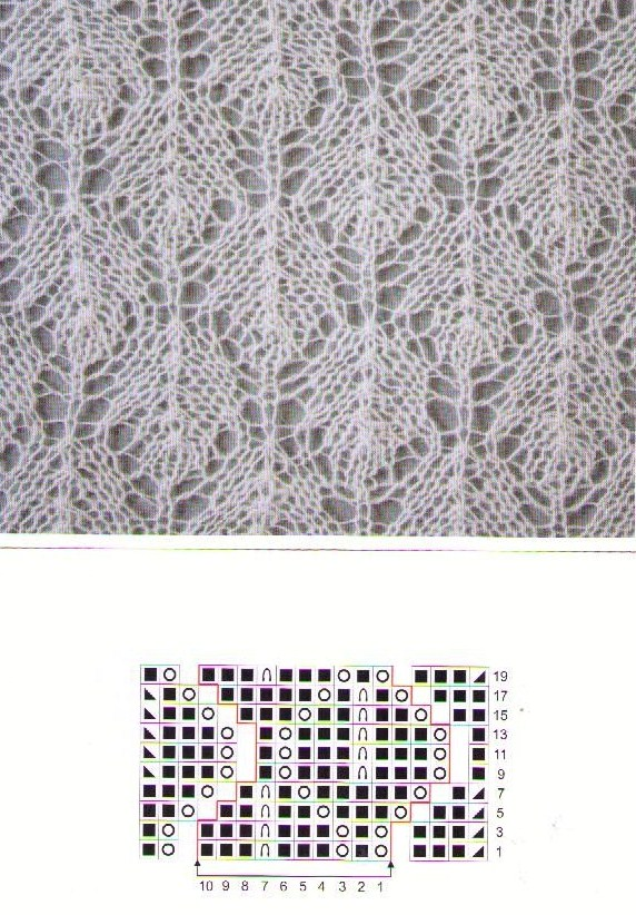Узоры для вязания на спицах ажурные на шали 81