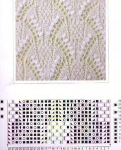 Ажурные узоры на спицах для вязания платков 63