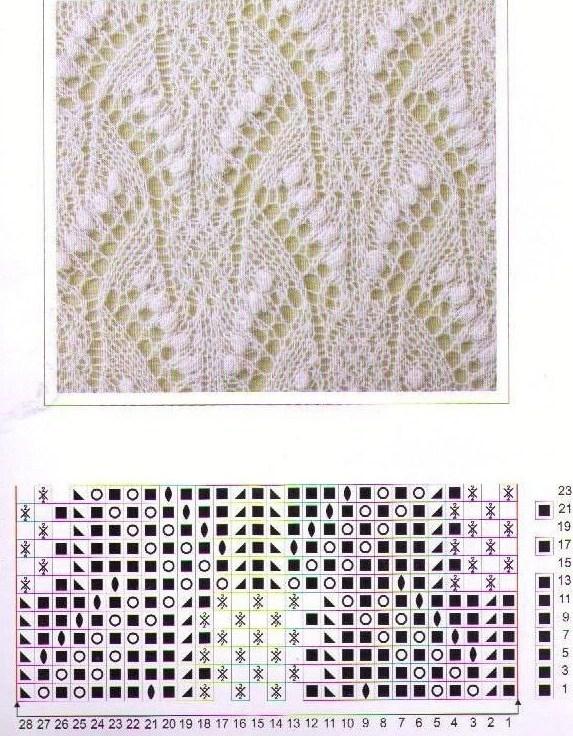 Схемы узоры ажурные спицами